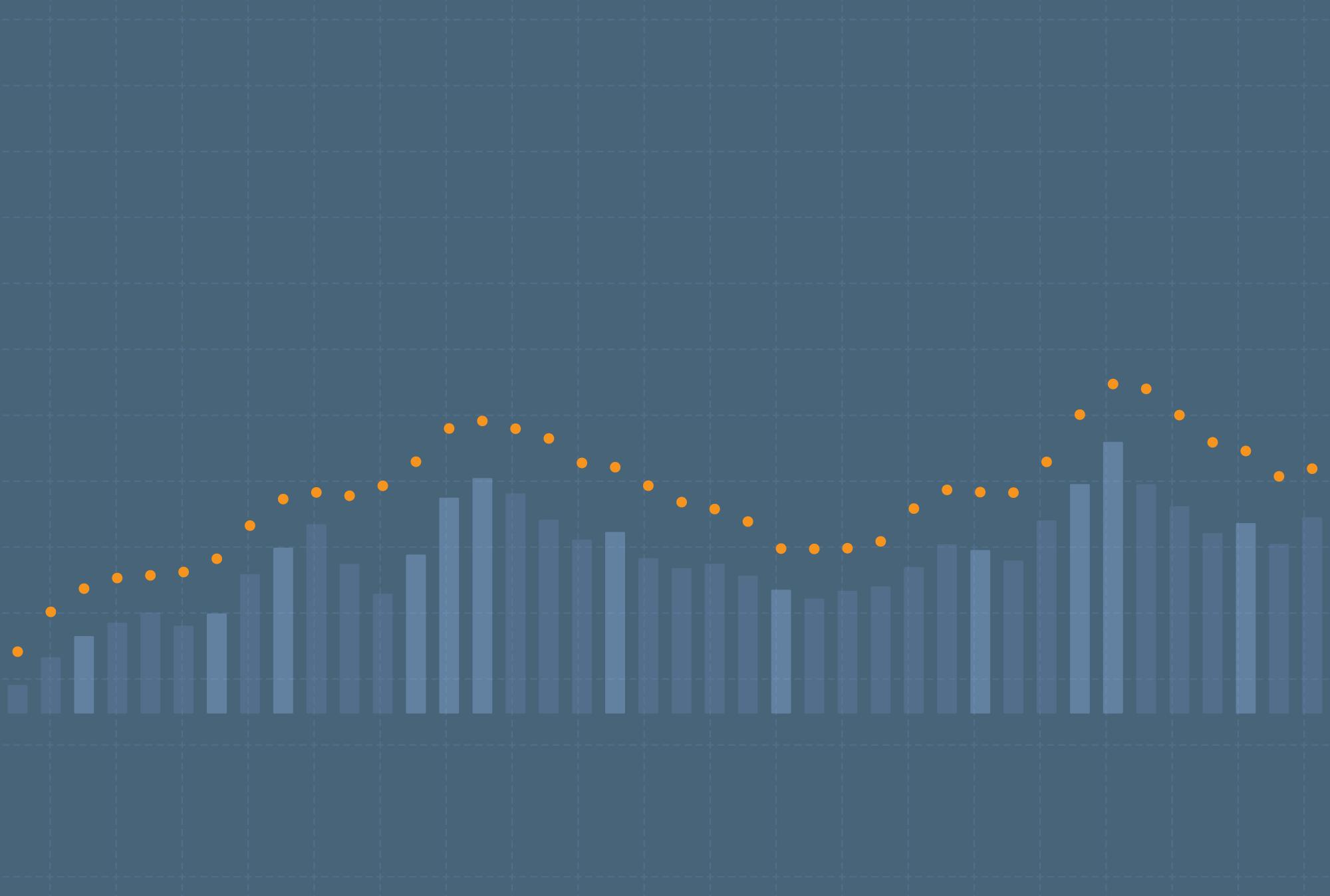 pimco market volatility background